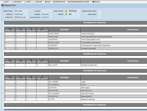 SAP-BW - Formular Identifikation am MultiProvider