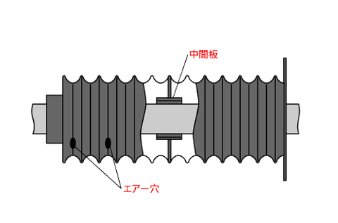 中間板・エアー穴