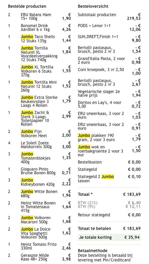voorbeeld boodschappenlijstje voorbeeld kassabon, groot inkopen supermarkt, voorbeeld kassabon jumbo, boodschappen laten bezorgen voordelen, boodschappenplan maken
