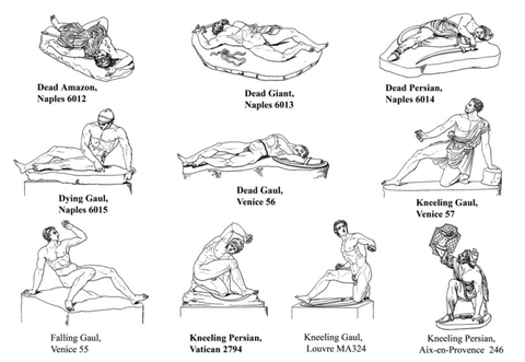 The drawings of the ten Little Barbarians published by Overbeck (1882: fig. 124). The labels in bold indicate the seven sculptures that were tested and are discussed her.