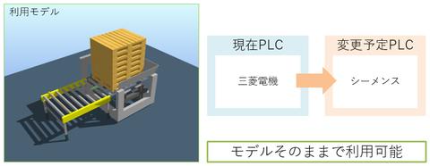 三菱電機(現在PLC)→シーメンス(予定PLC)