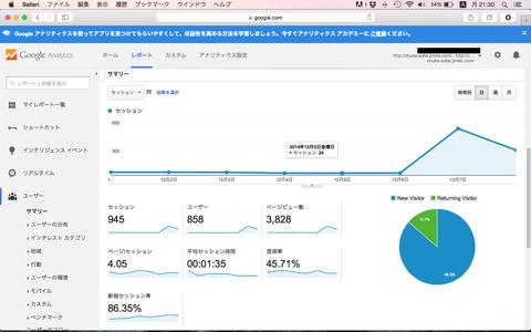 中華Men's公式ホームページの閲覧者数の推移