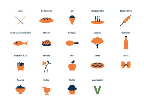 Icons von Backwaren über Fleisch und Geflügel bis hin zu Vegetarisch für einen Online Lebensmittelhändler für Tiefkühlkost