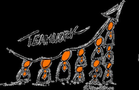 Projektmanagement – Teamwork – © Bianca Fuhrmann – Projekt-Voodoo ®