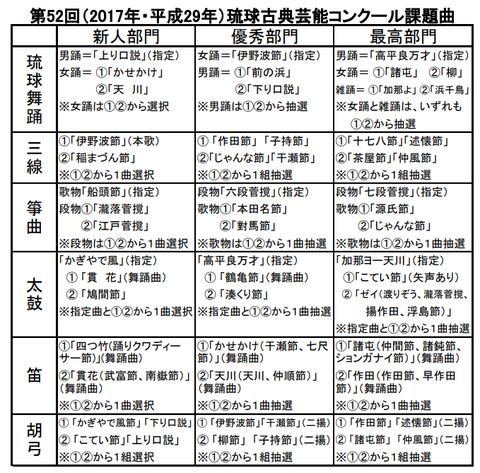 第52回課題曲 琉球新報社Webサイトより
