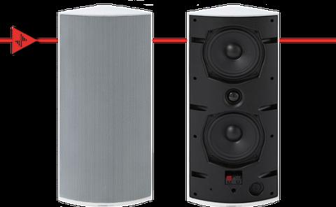 cornered audio, ci5, bocinas para instalaciones