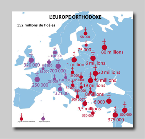 Orthodoxe Christen in Europa