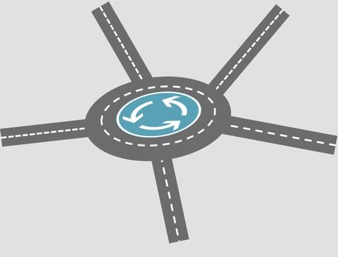 Grafik, Kreisverkehr, Management Kybernetik, Beispiel für ein sich selbst organisierendes System