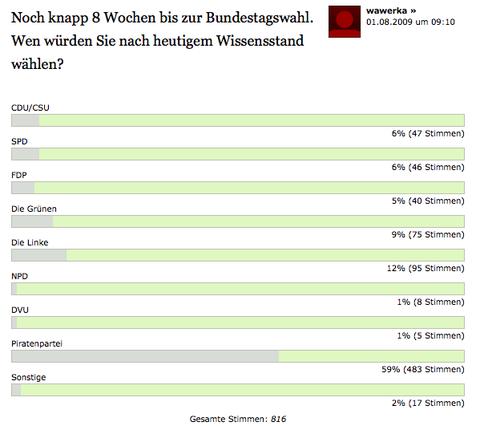 via www.zeit.de