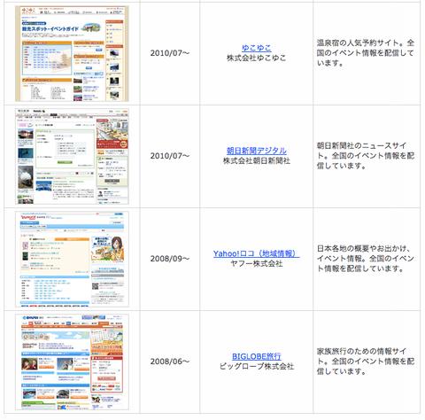 イベント情報登録サイトおすすめ