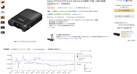 Amazon Price Tracker 価格推移