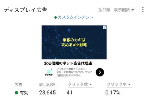 Google広告ディスプレイ広告の2日目の数値