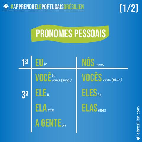pronoms personnels en portugais 1