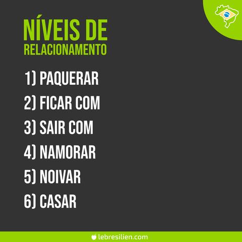 les niveaux de relations au Brésil et les verbes qu'on utilise en portugais
