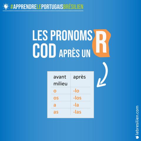 tableau pronoms cod en portugais après un verbe finissant en R