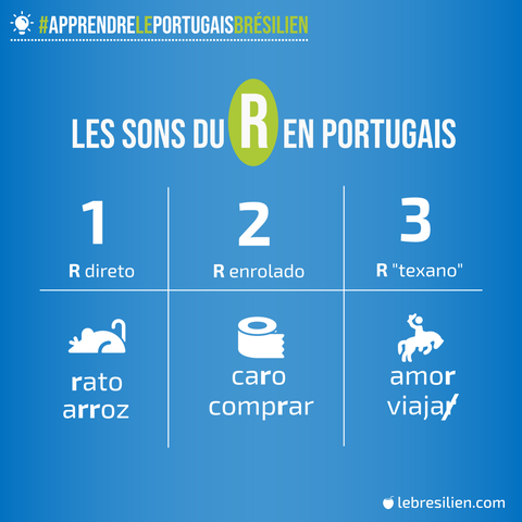 la prononciation du R en portugais
