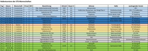 Turniere nach Mannschaften sortiert (Klicken zum Vergrößern)