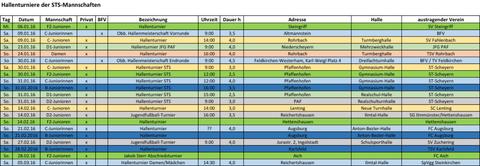 Turniere nach Datum sortiert (Klicken zum Vergrößern)