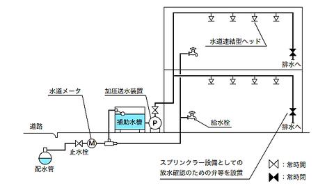 受水槽式(直結・受水槽補助水槽併用式)