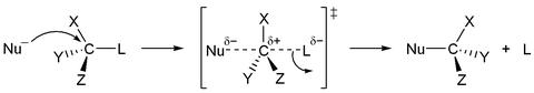 ワルデン反転の反応経路