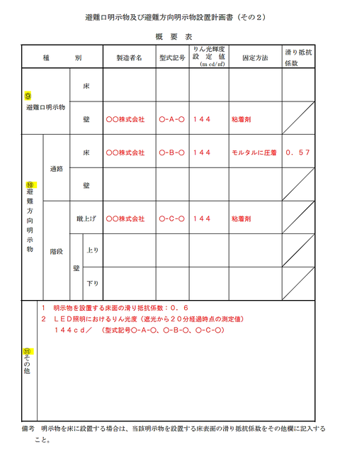 避難口明示物及び避難方向明示物設置計画書