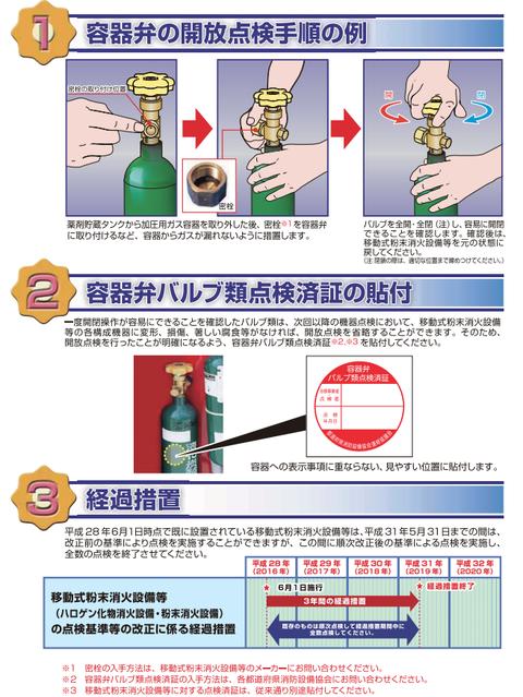 容器弁の開閉によるチェックが義務