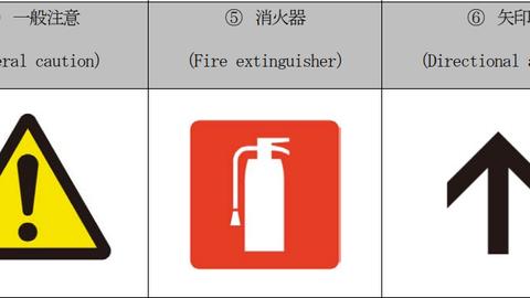 JIS Z 8210 消火器ピクトグラム
