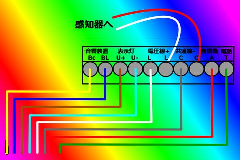 各階の総合盤端子台のシミュレーション図
