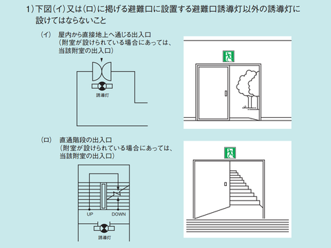 誘導音・点滅機能付き誘導灯の設置場所