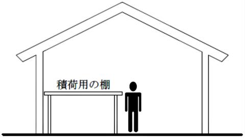 ①積荷用の棚の外部から積荷作業を行う構造