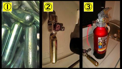 1⃣CO₂ボンベ、2⃣圧力調整弁、3⃣小型消火器
