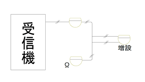 2心で増設した場合の図(通常無い)