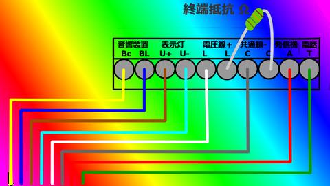 発信機終端の説明