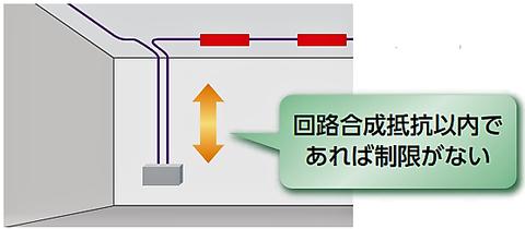 熱電対式は検出器までの電線長さ無制限
