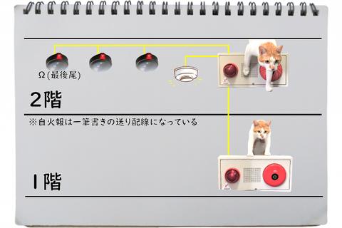 部屋内の熱感知器がΩ(終端)の場合