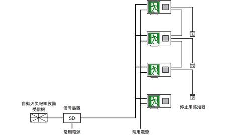 音声・点滅機能付き誘導灯の系統図