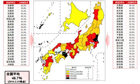 日本全国の消防用設備等点検報告率