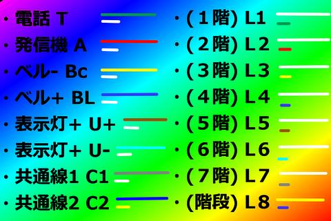 例:各色の配線に対する役割表