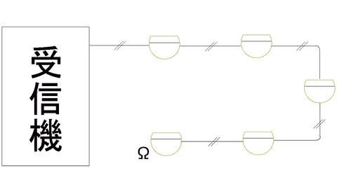 お椀の形をしたのが感知器の図面記号