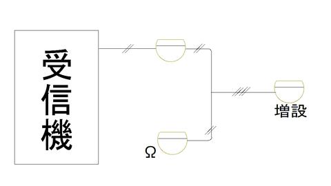 4心で感知器増設した場合の図