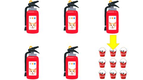 粉末ABC消火器10型を消火バケツに代替