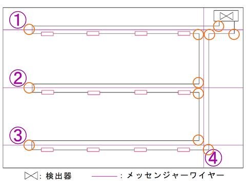 熱電対式差動分布型感知器の設計例