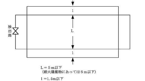 差動式分布型感知器(空気管式)の設置例