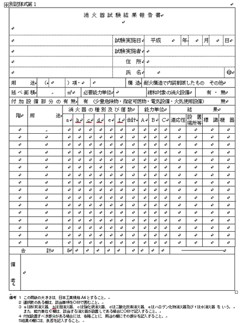 設置 の 基準 器 消火 自動火災報知設備の設置基準
