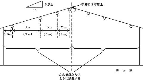 """""""10分の3"""" 傾き 屋根 空気管 感知器"""