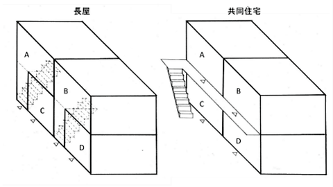左:長屋  右:共同住宅