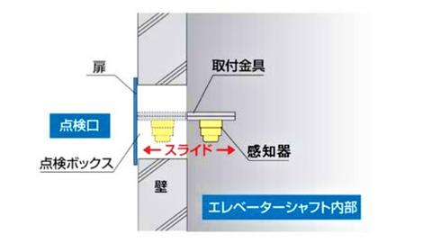 煙感知器点検ボックス扉の開放でエレベーターが停止