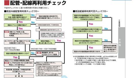 京都で既設配管を用いたエアコン工事はおまかせください。