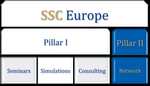 Struktur SSC Europe
