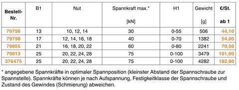 SPANNPRATZE MIT GEGENHALTER, VERSTELLBAR
